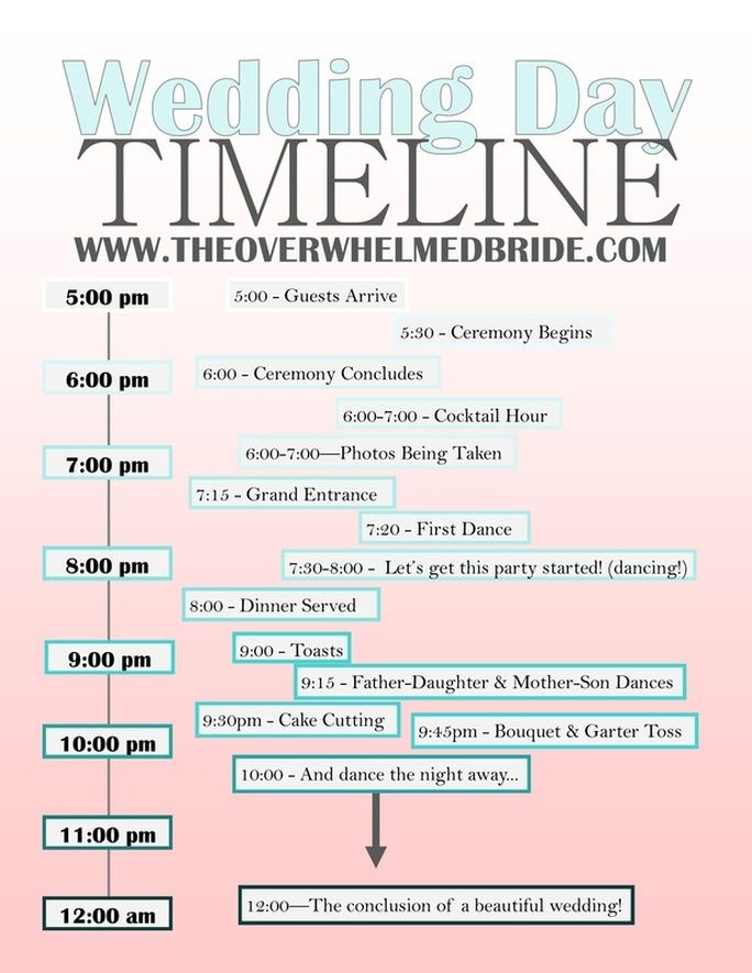 Your Wedding Day Timeline | Timeline, California wedding and ...