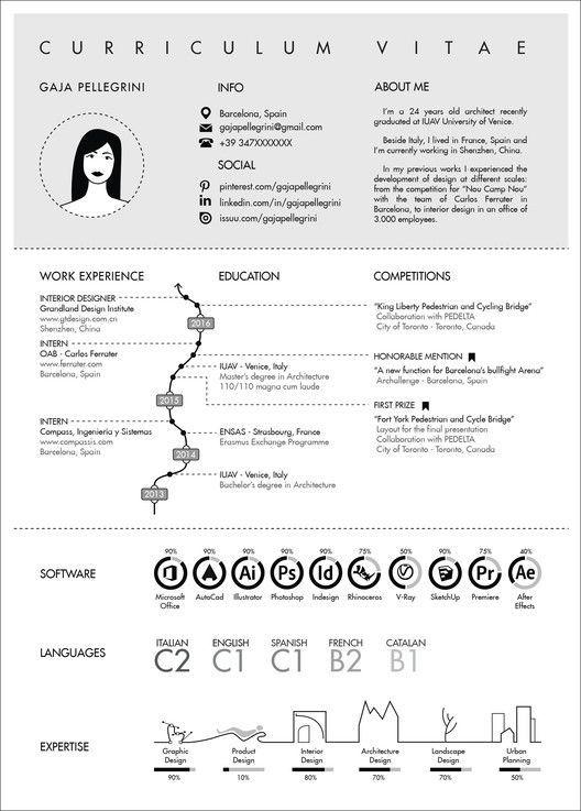 The Top Architecture Resume Cv Designs Submitted By Gaia Pellegrini Lebenslauf Design Lebenslauf Infografik Lebenslauf