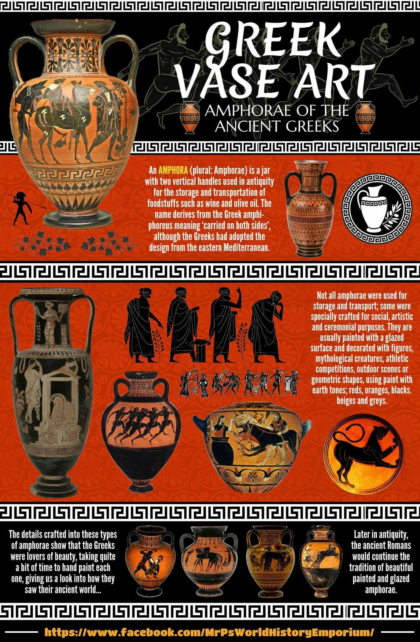 Https M Facebook Com Story Php Story Fbid 1451634858206568 Id 1142032539166803 Ancient Greece History Greek History Greece History