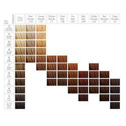 Sebastian Cellophane  Cellophane Hair Color Color Shine  Pinterest  Hair