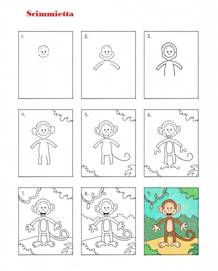 Disegni Facili Da Copiare Scimmia Sorridente Colorata Tutorial Con