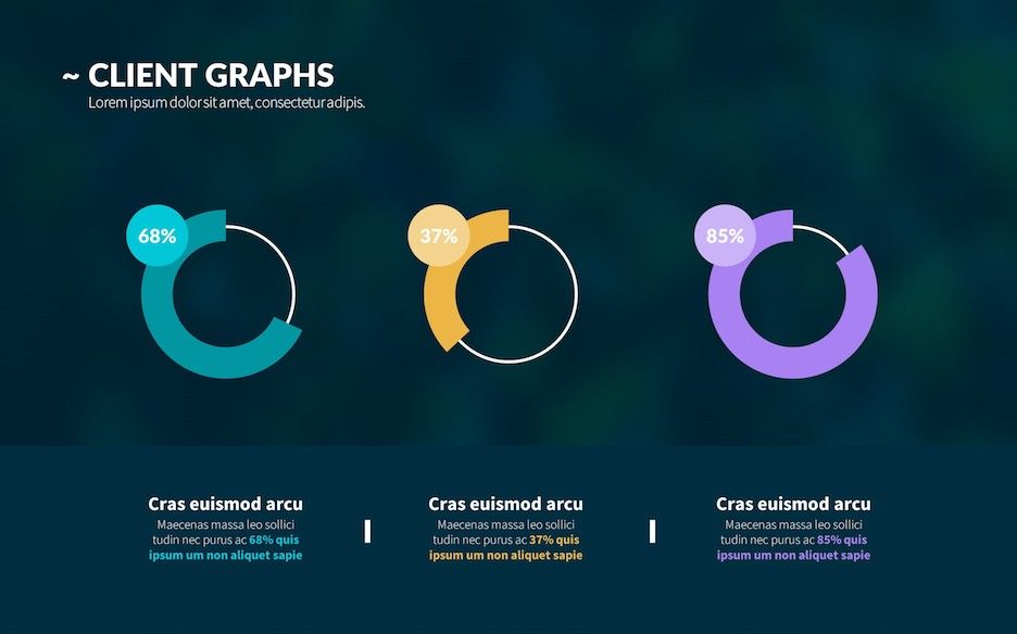 Image result for investor presentation   presentation design ideas ...