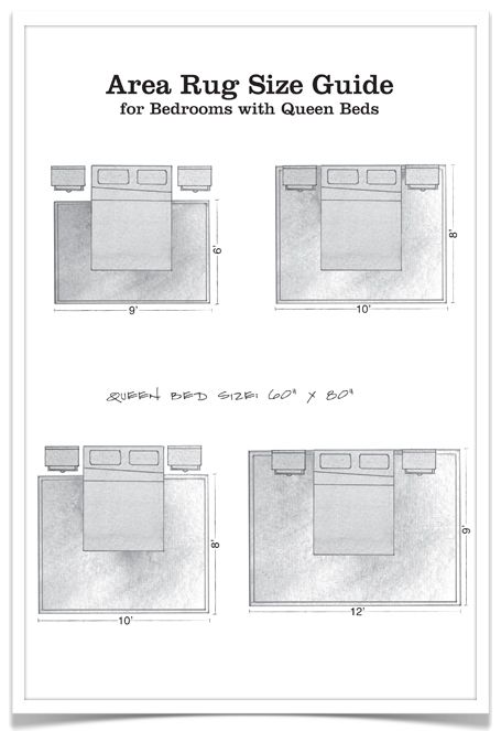 Rug Sizes For Queen Bed