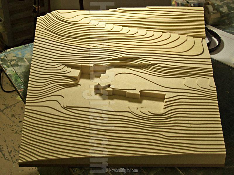 architectural model -