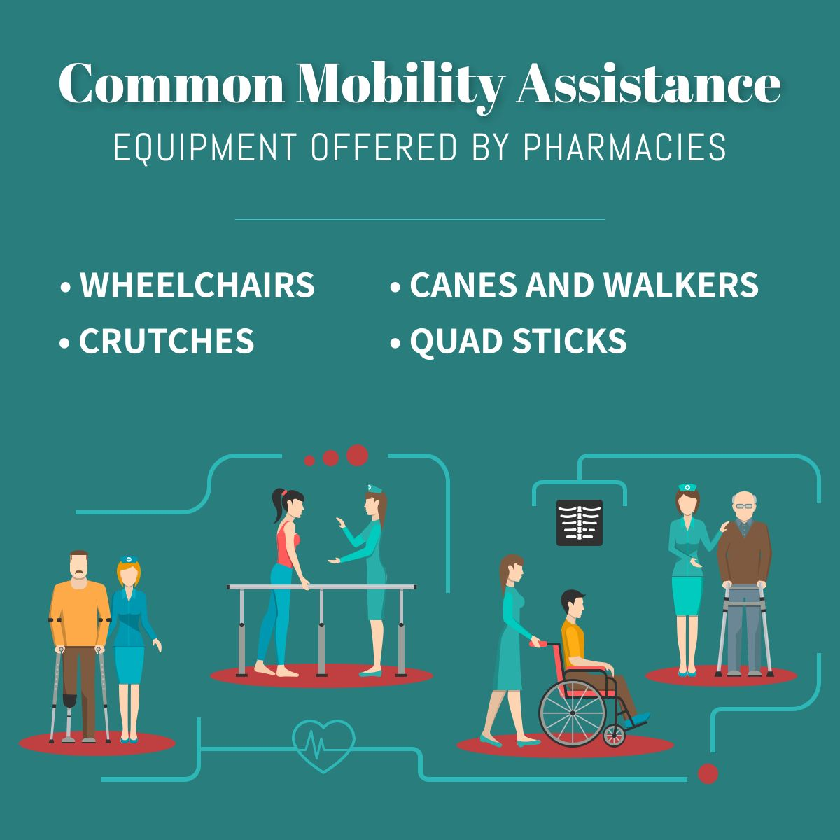 Common Mobility Assistance Equipment Offered by Pharmacies