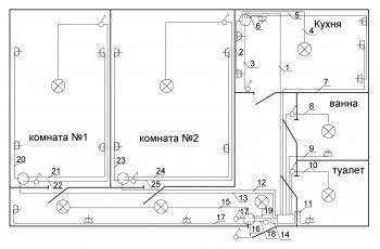 Схема проводки в двухкомнатной квартире фото 306