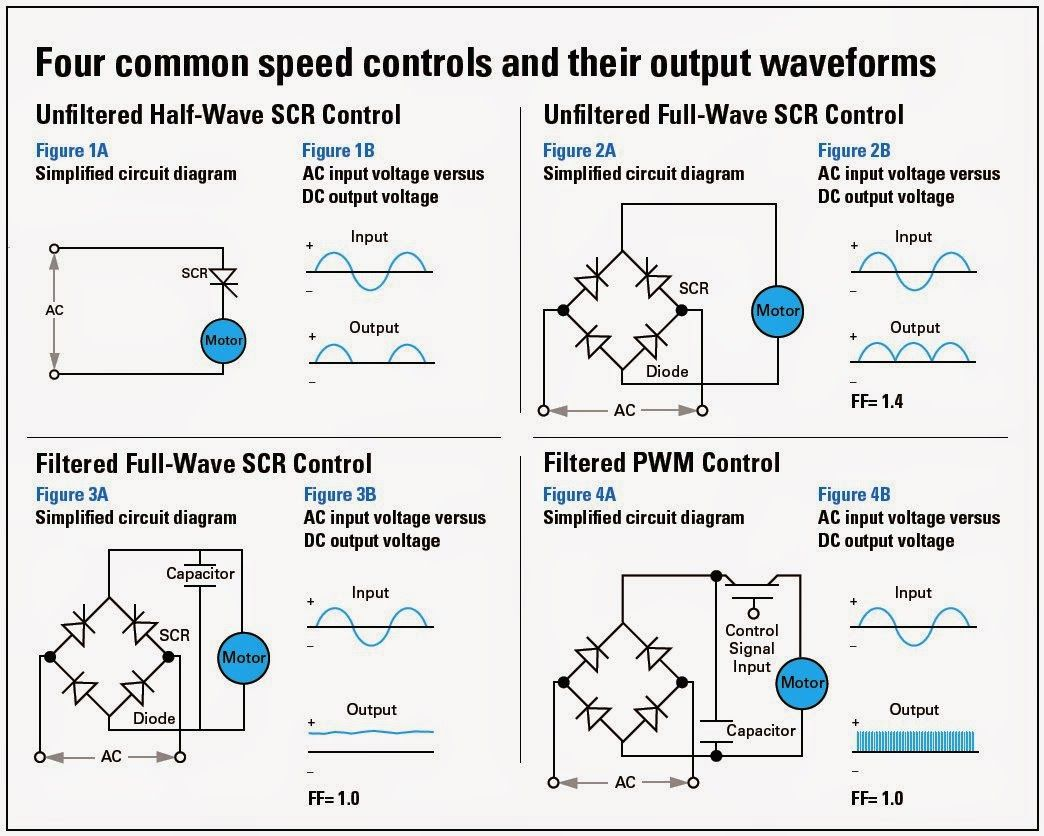 Electrical Engineering World Four Common Dc Motor Speed Controls North Star Brushless Capacitor Wiring Diagram And Their Output Waveforms Electronics Basics