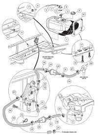 Gas Club Car Diagrams 1984-2005 | Golf carts, Gas golf ...