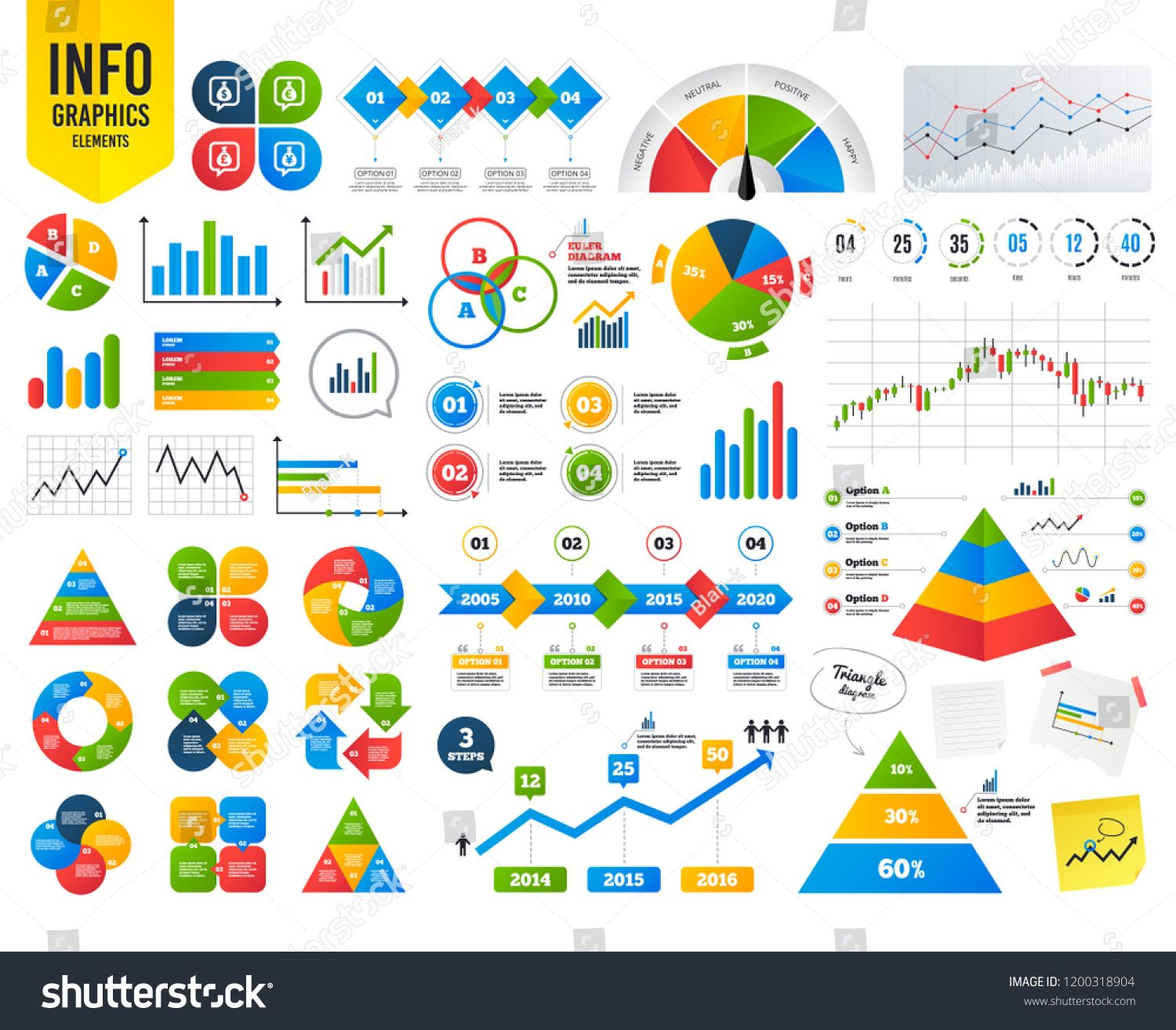 Business infographic chart. Money bag icons. Dollar, Euro