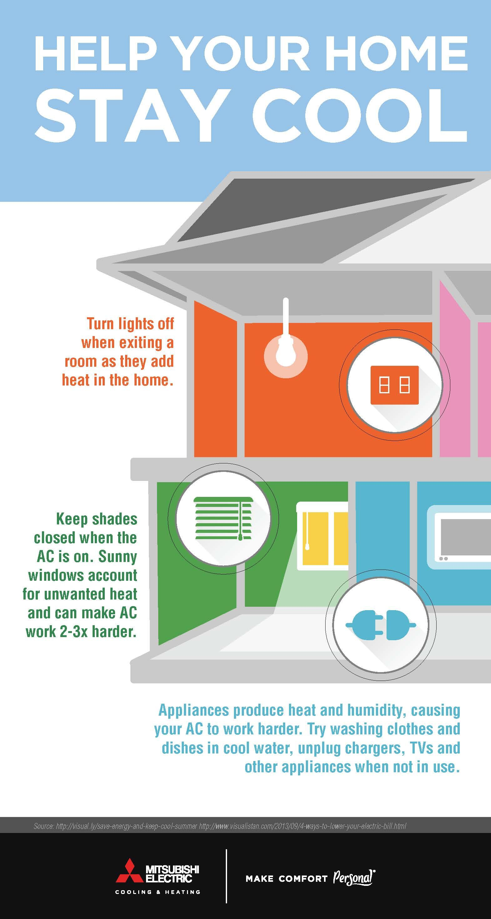 Helping Your Home Stay Cool In Extreme Heat In Turn Helps You And