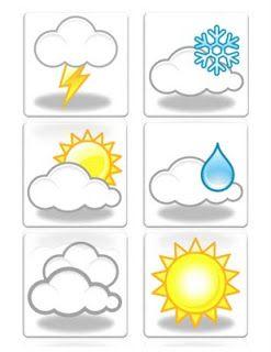 Weather Magnets cakepins.com