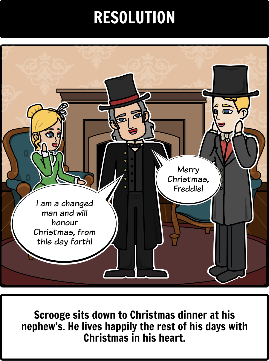 A christmas carol summary plot diagram a common use for a christmas carol summary plot diagram a common use for storyboard that is to ccuart Image collections