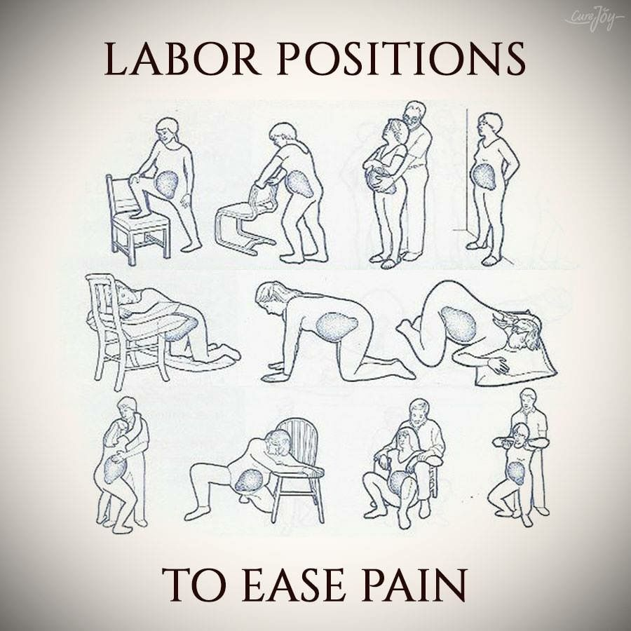 Labor Positions to Ease Pain (With Photos)