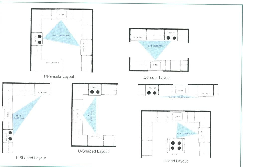 L Shaped Kitchen Plans With Island L Shaped Kitchen Plans With Island Brown Designs Small Kitchen Design Layout Small Kitchen Design Plans Kitchen Floor Plans