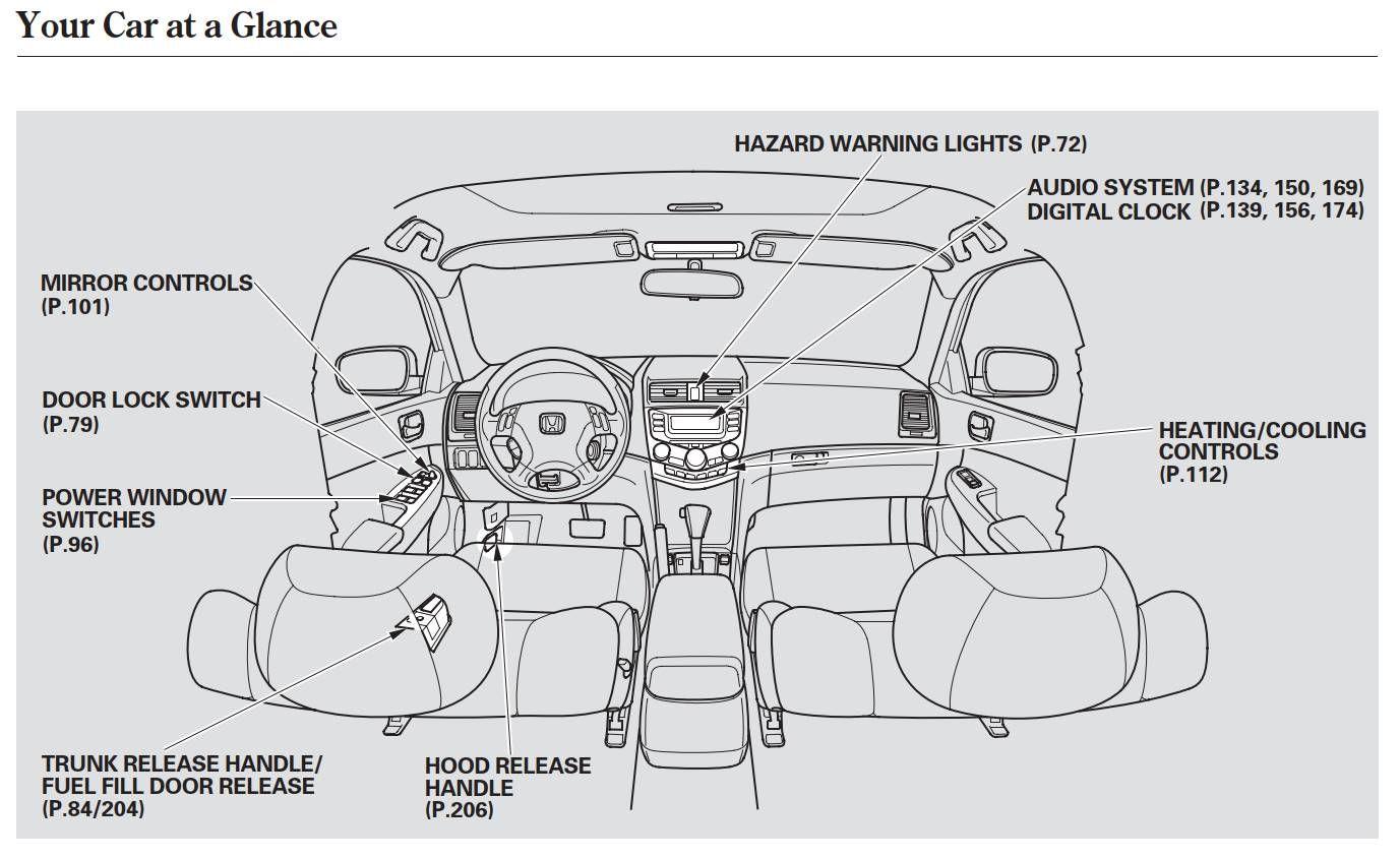 Honda Accord Lx 2003 Owner S Manual Has Been Published On Procarmanuals Com Https Procarmanuals Com Honda Accord Honda Accord Lx Honda Accord Owners Manuals