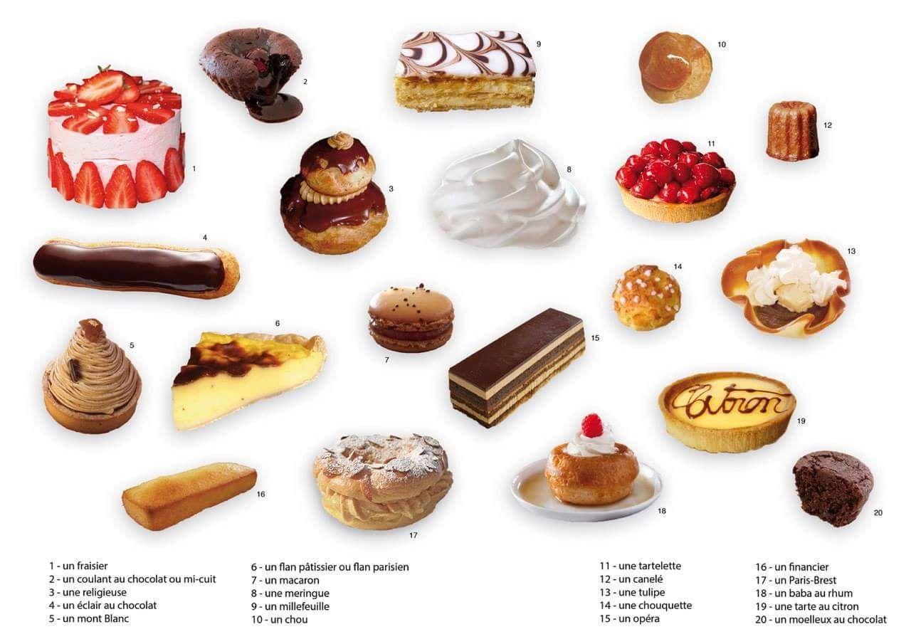 La Patisserie Française Desserts Français Pâtisserie