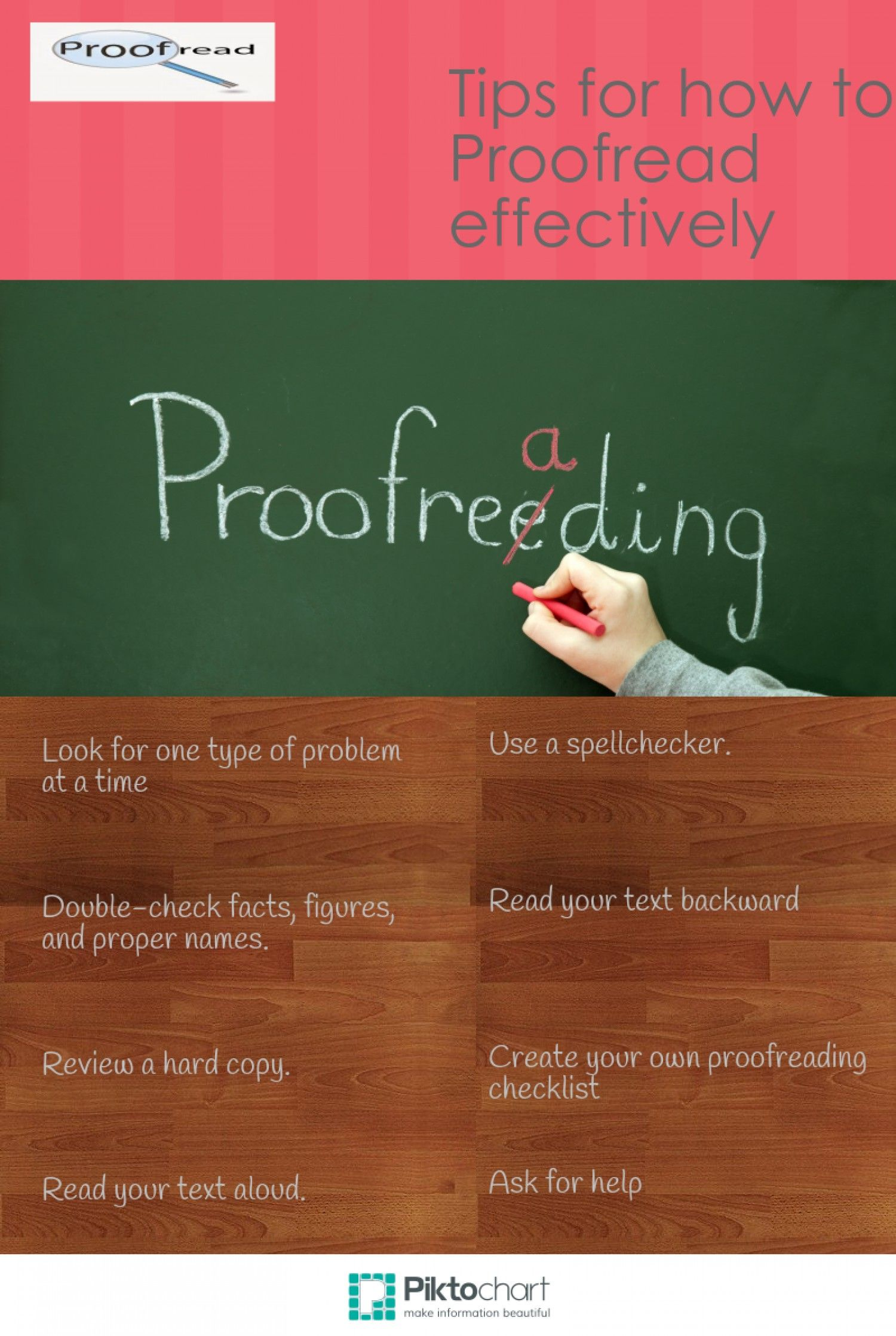 003 infographics about proofreading Google Search