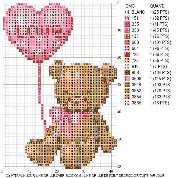 Teddybear with heart cross stitch bordados diversos pinterest point de croix le point et - Grille point de croix naissance ...