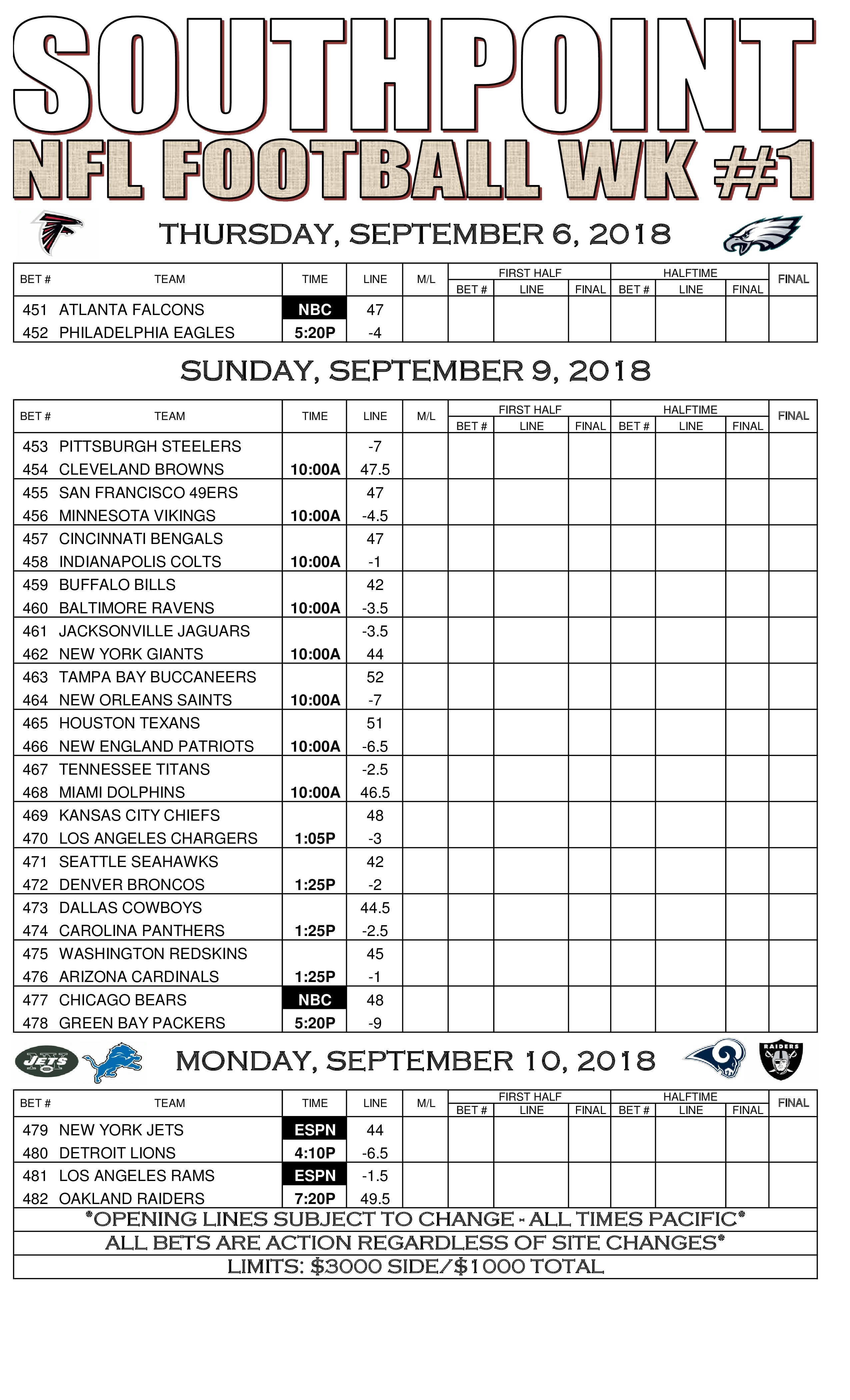 2018 Nfl Week 1 Line Report With The Release Of The 2018 Nfl Schedule The Pigskin Fans And The Sportsbooks Across The Globe Can Begin Nfl Week 1 Nfl Football