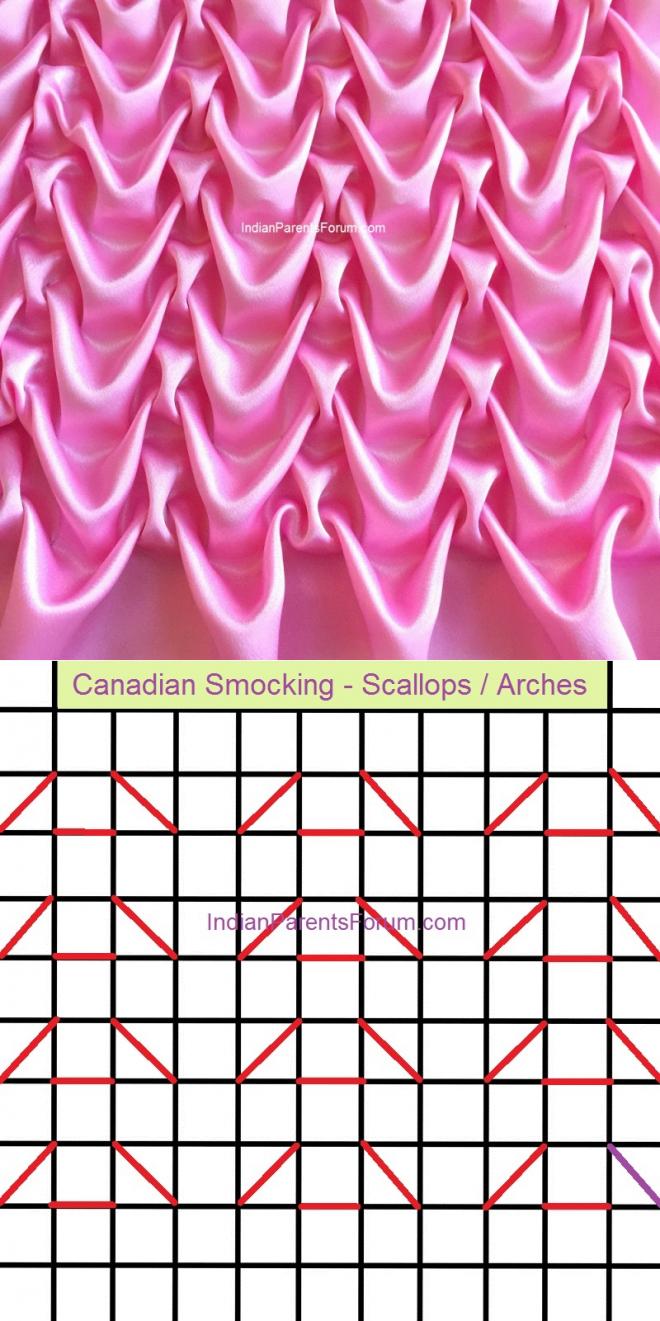 Буфы  вафли шторы | smocking | Smocking tutorial, Canadian