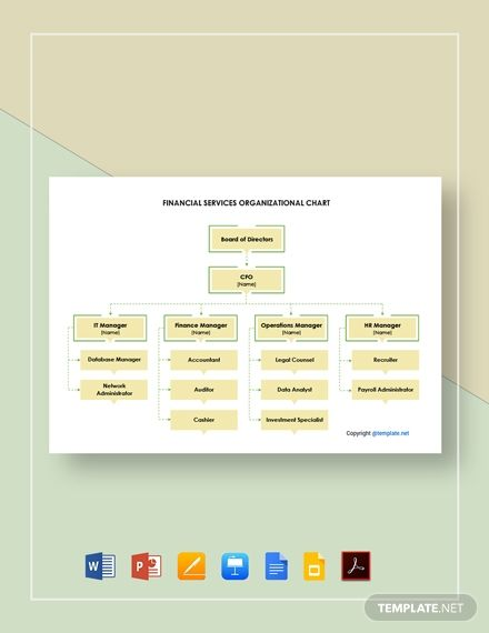 Free Financial Services Organizational Chart Template