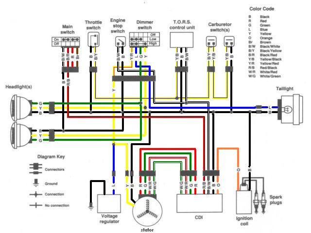 Banshee Electrical Faq Electrical Problems Electricity Diagram
