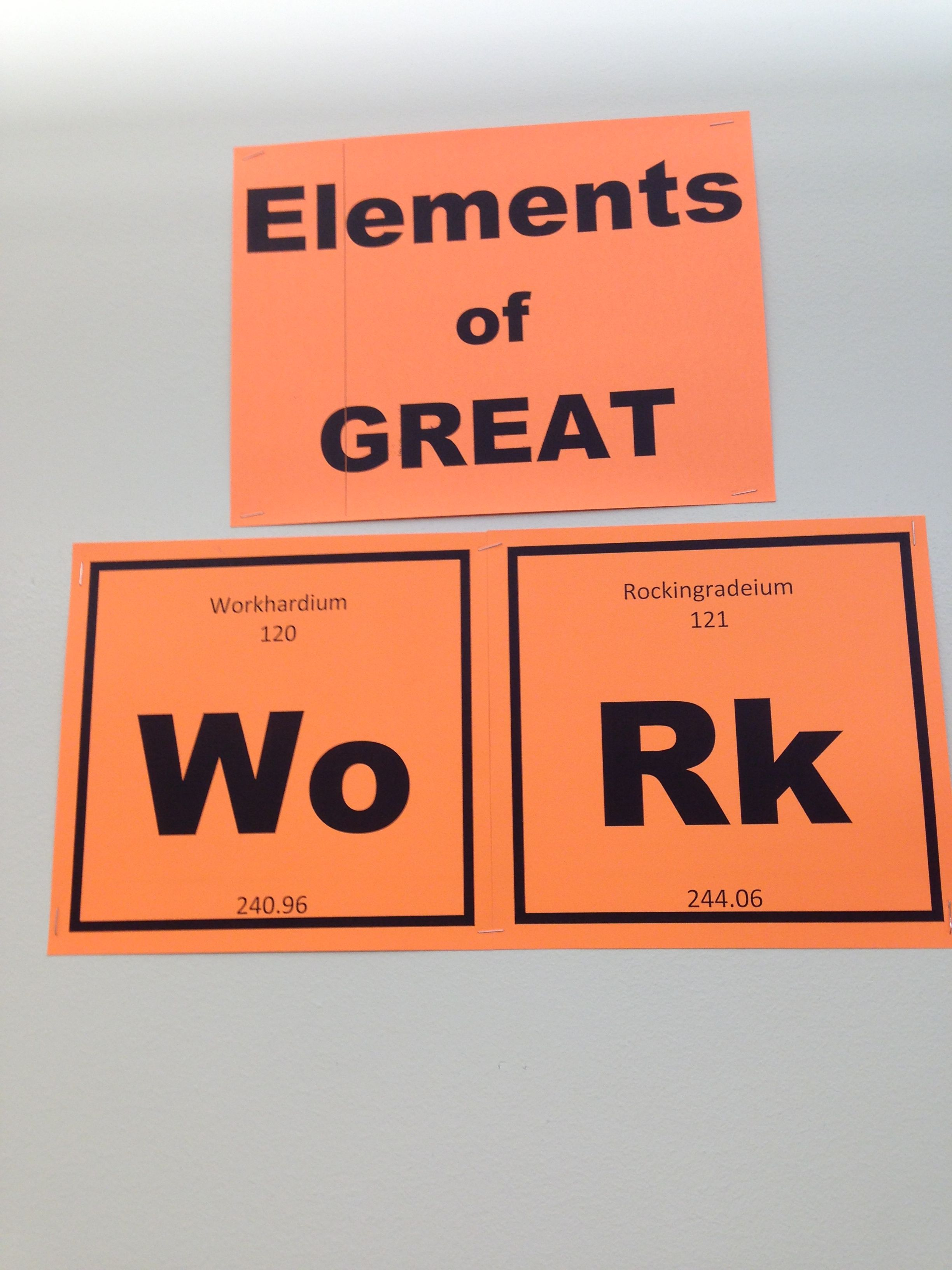 Display title for student work samples in the science classroom