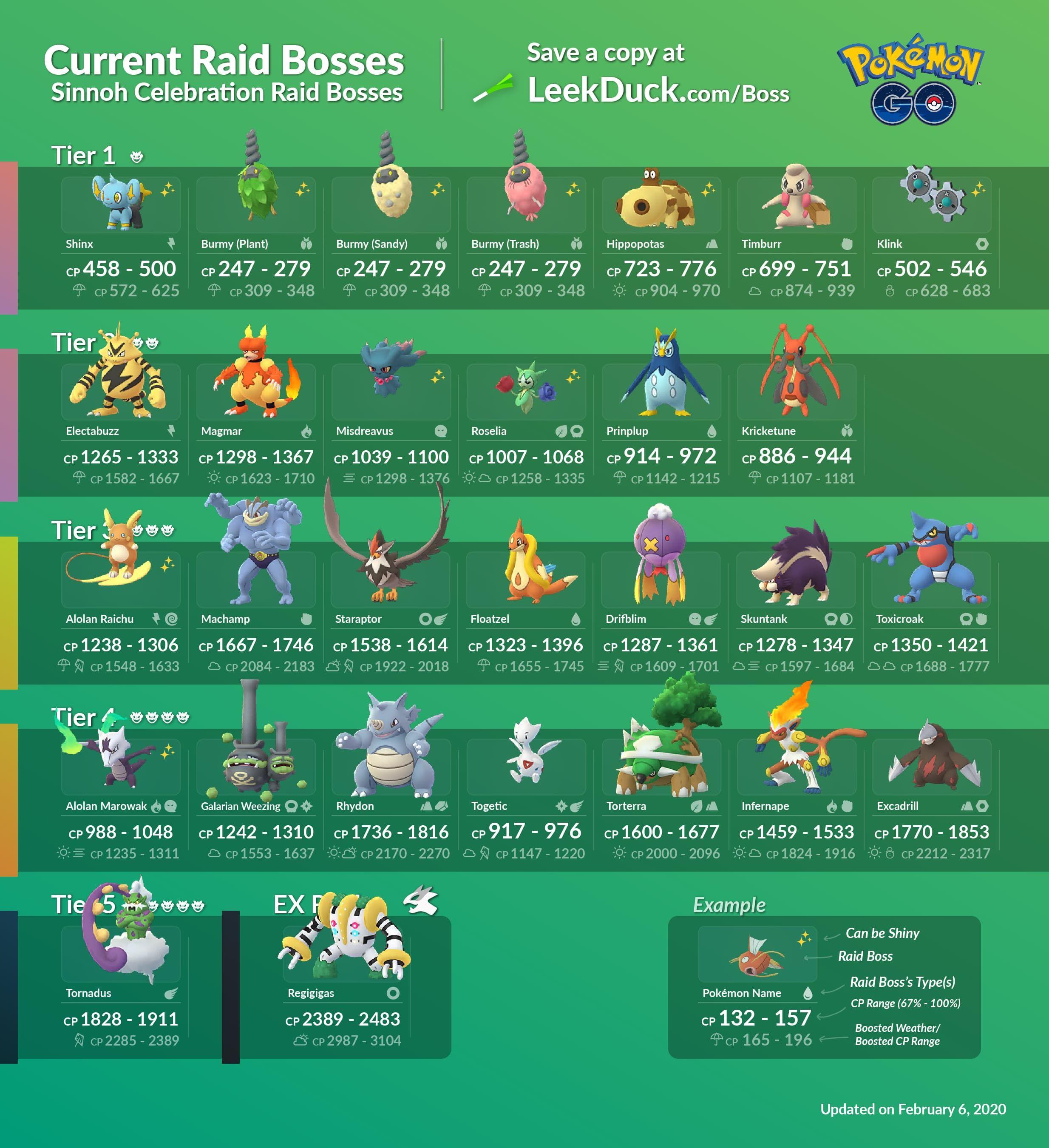 Idea by kristopher kranock on pokemon go in 2020 pokemon