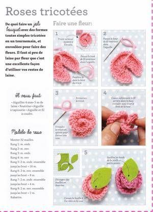 ROSES ET PETITS BONHOMMES AU TRICOT.   crochet   Pinterest   Petit ... 3e62372552b
