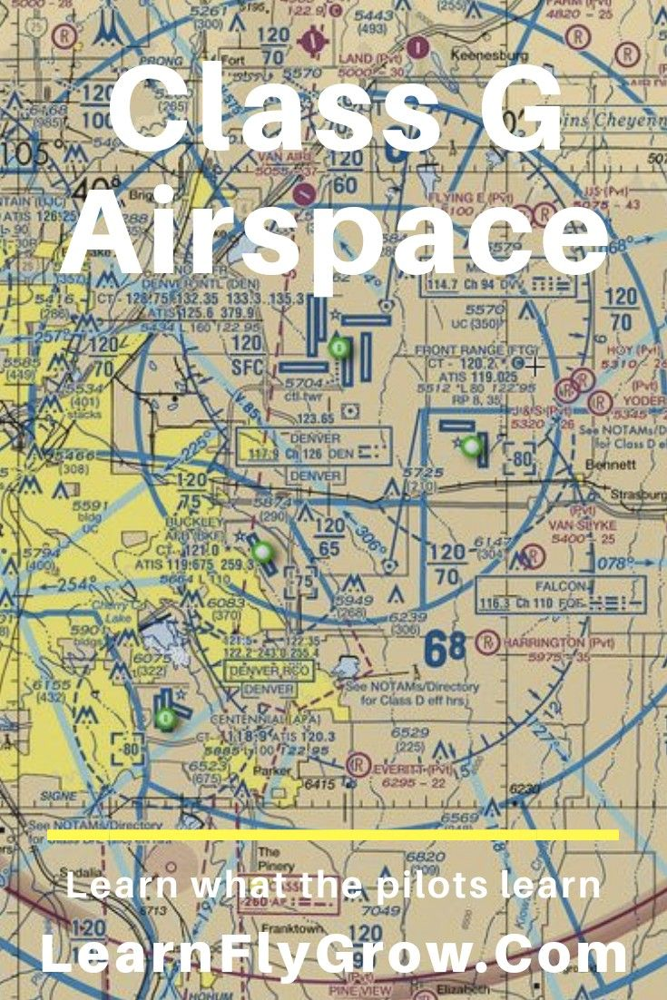 Class g airspace special use airspace and other airspace
