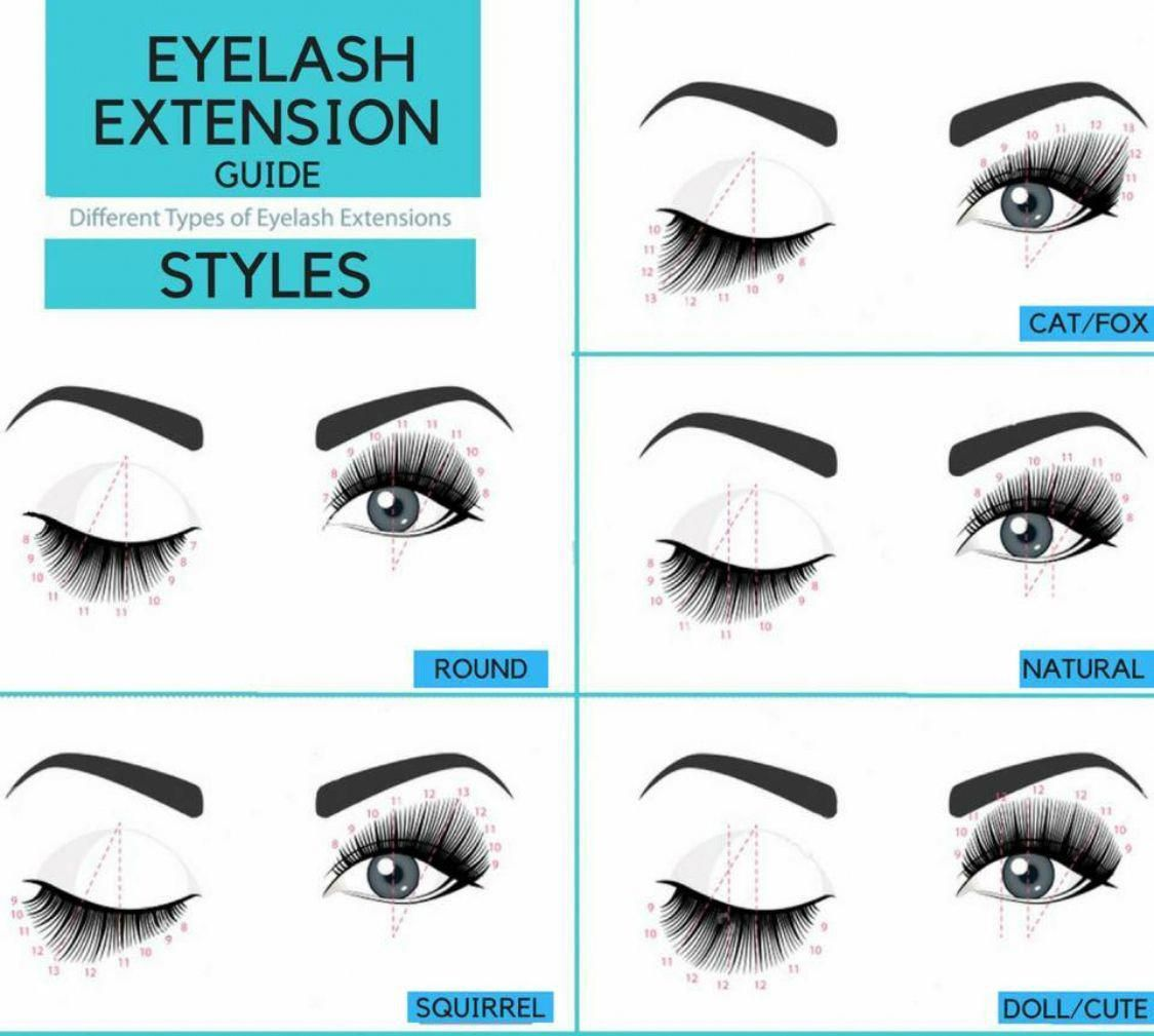 Where To Get Eyelash Extensions Near Me Semi Permanent