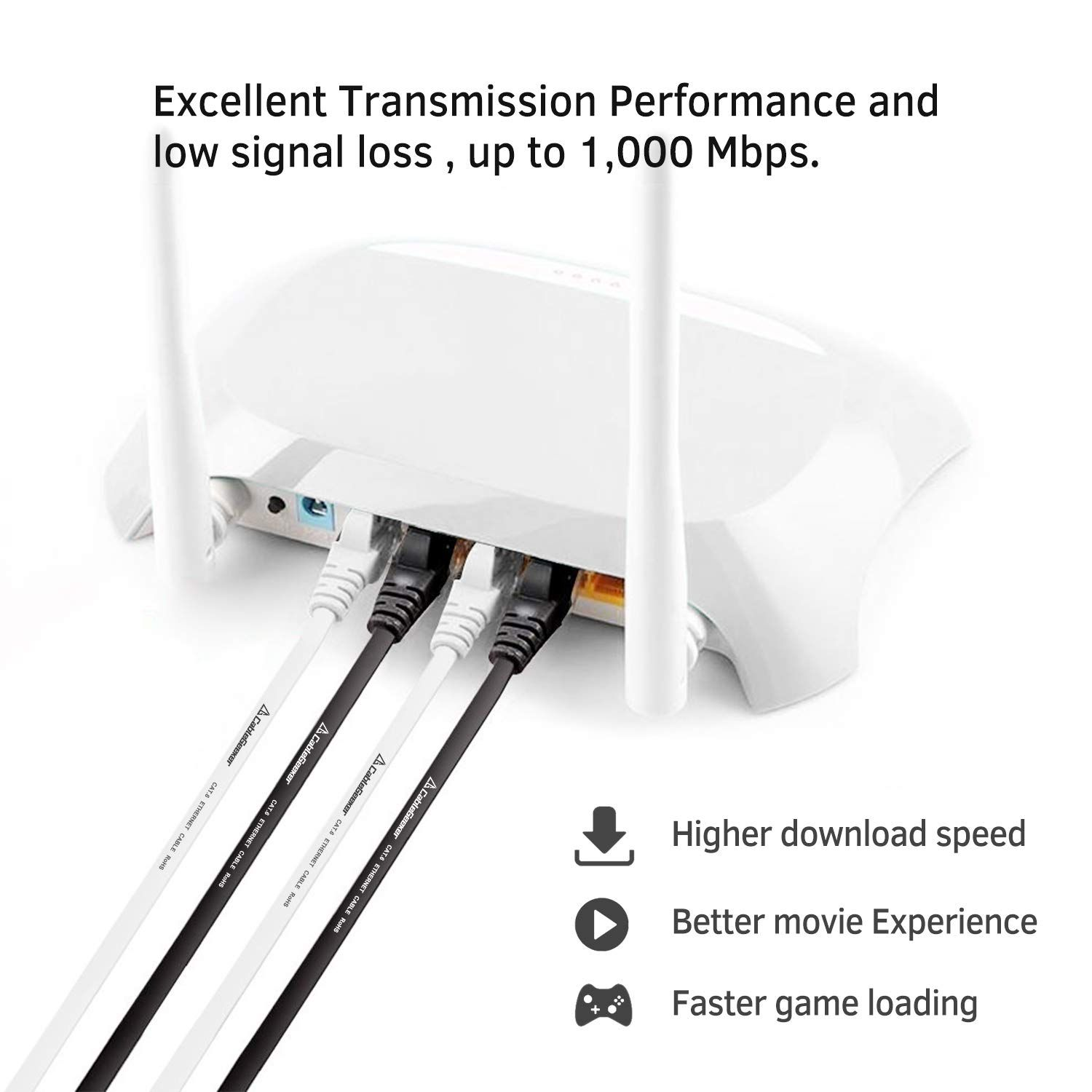 Cat 6 Cable 100 ft (at a Cat5e Price but Higher