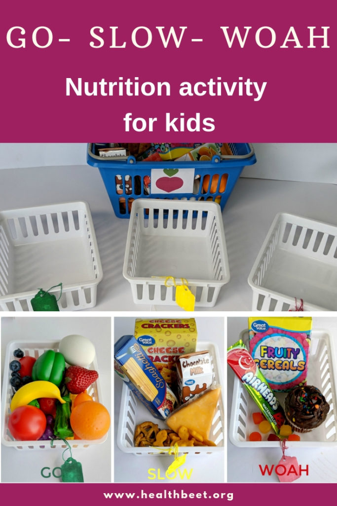 Go Slow Woah Nutrition Activity for Kids  Health Beet