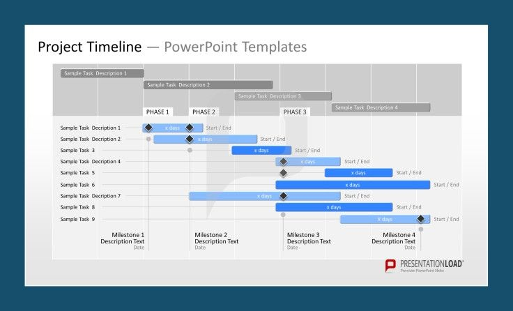 Plan Projects In PowerPoint With These Project Timeline PowerPoint - Timeline html template