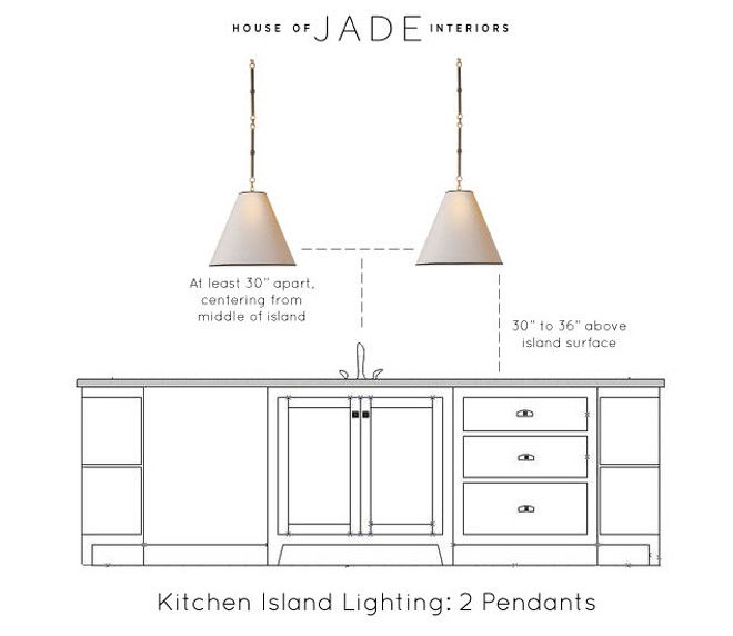 Kitchen island lighting height kitchen island using two pendant kitchen island lighting height kitchen island using two pendant lighting height the ideal height aloadofball Images