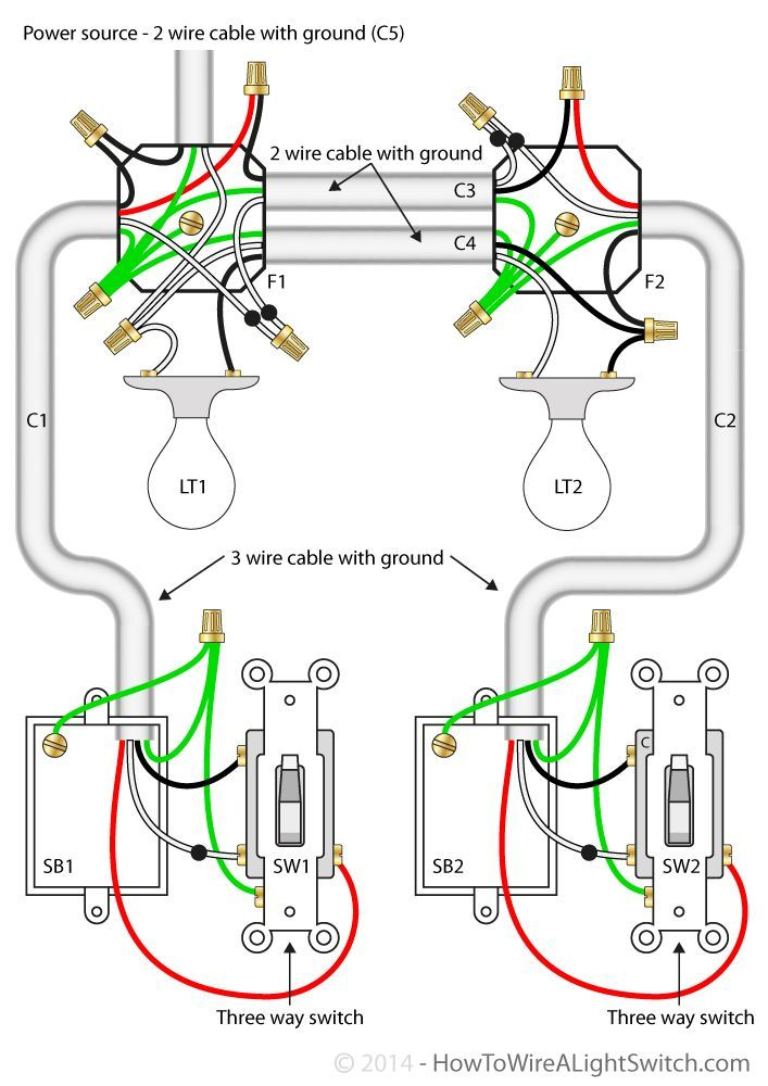 Sb2 3 Way Switch 2 Lights Wiring Diagram with Cable with