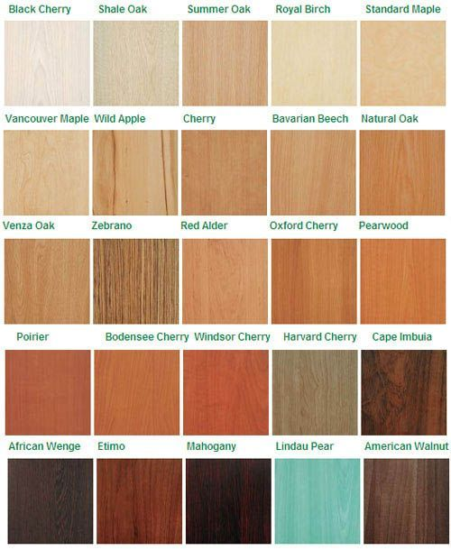 Types Of Wood, Rustic Wood Decor, Wood Floor Texture