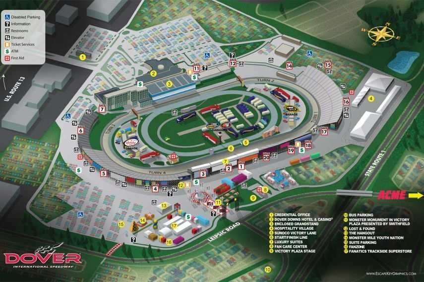 Why Is Dover International Speedway Called The Monster Mile Snaplap Dover Speedway Speedway Dover