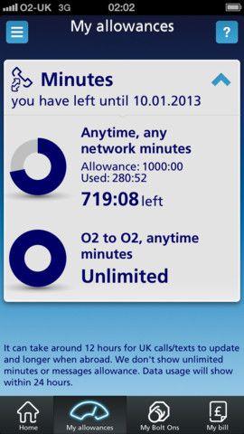 My O2 for iPhone - My allowances | My O2 App | Iphone, iPod