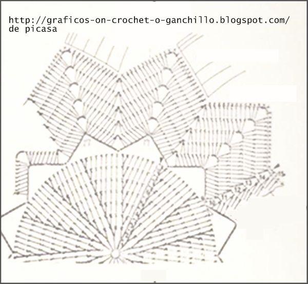 TEJIDOS A CROCHET - GANCHILLO - PATRONES: ACCESORIOS | mantel ...