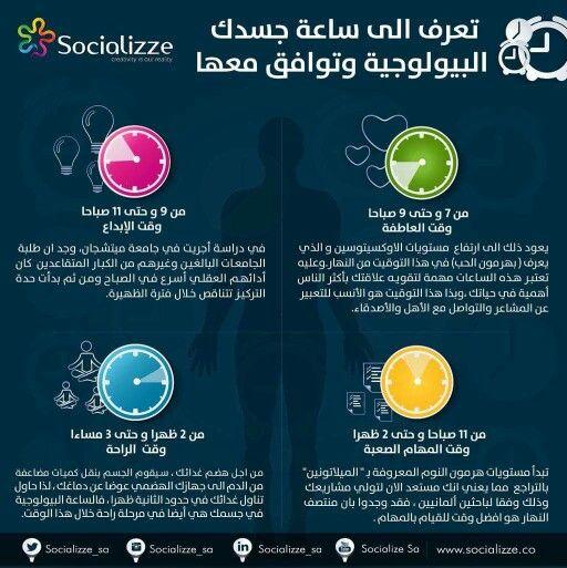 تعرف على ساعتك البيولوجية Self Development Books Intellegence Learning Websites