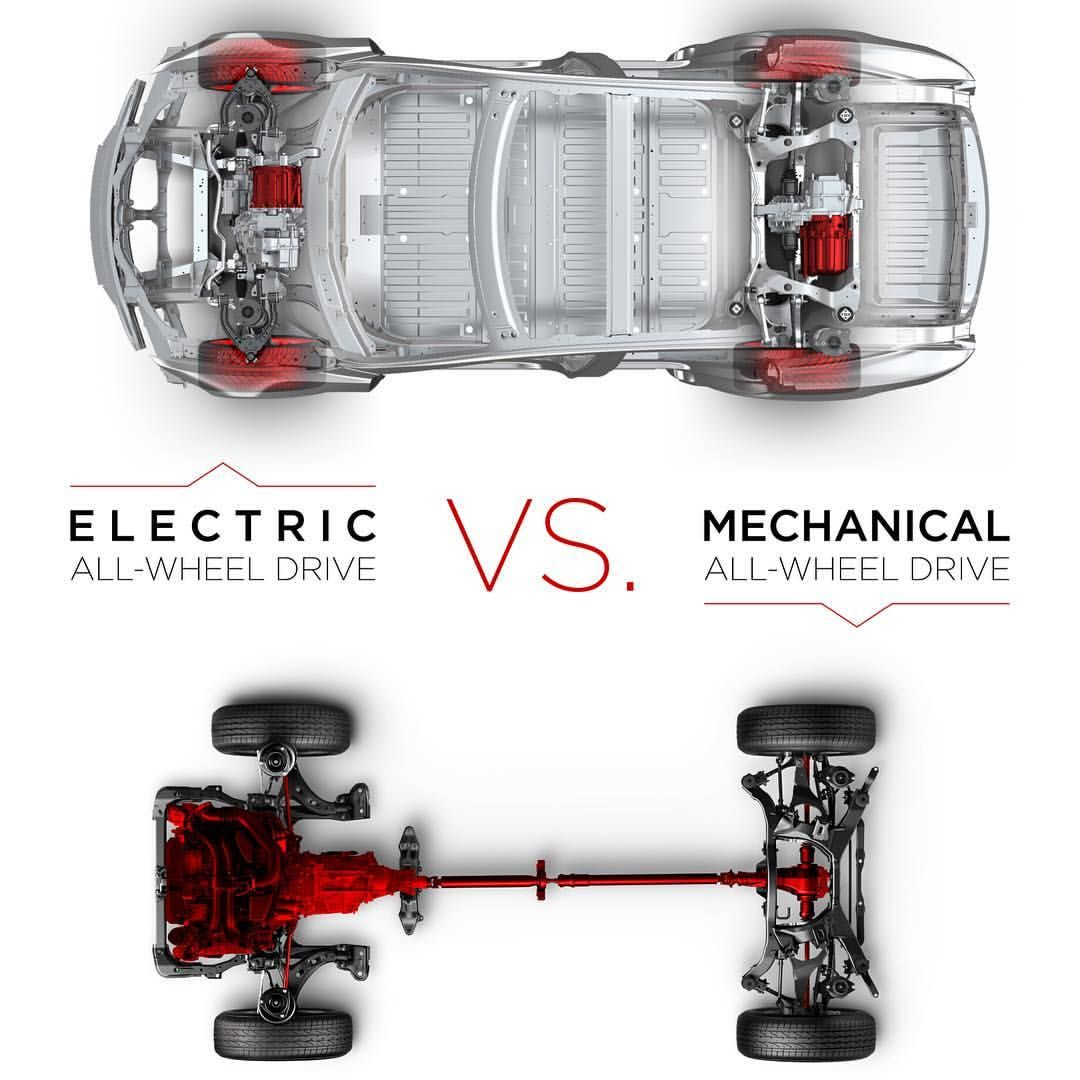 Two Motors Are Better Than One Engine Tesla S Electric All Wheel Drive Is The Next Generation Of Technology Instead
