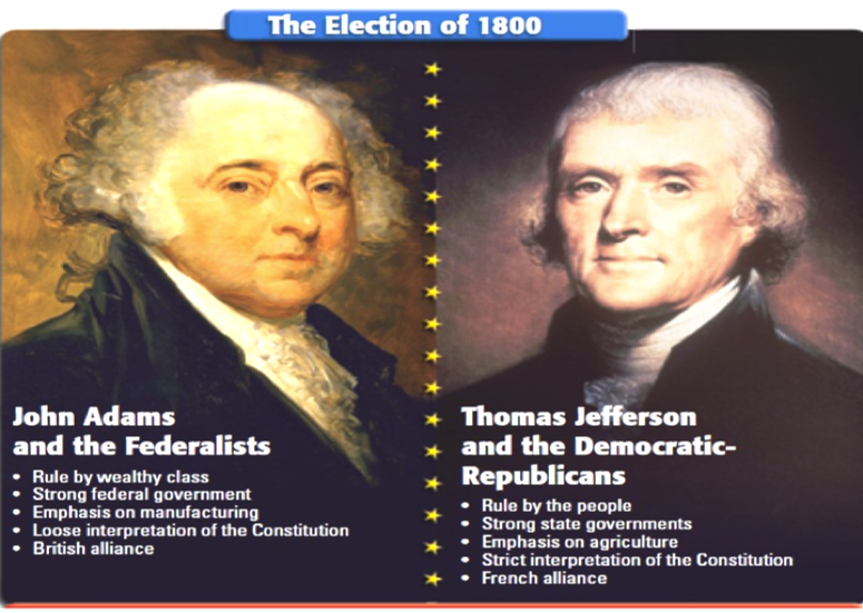 the political career of president thomas jefferson Thomas jefferson was inaugurated third president of the united states on 4 march 1801 early career jefferson's the political philosophy of thomas jefferson.
