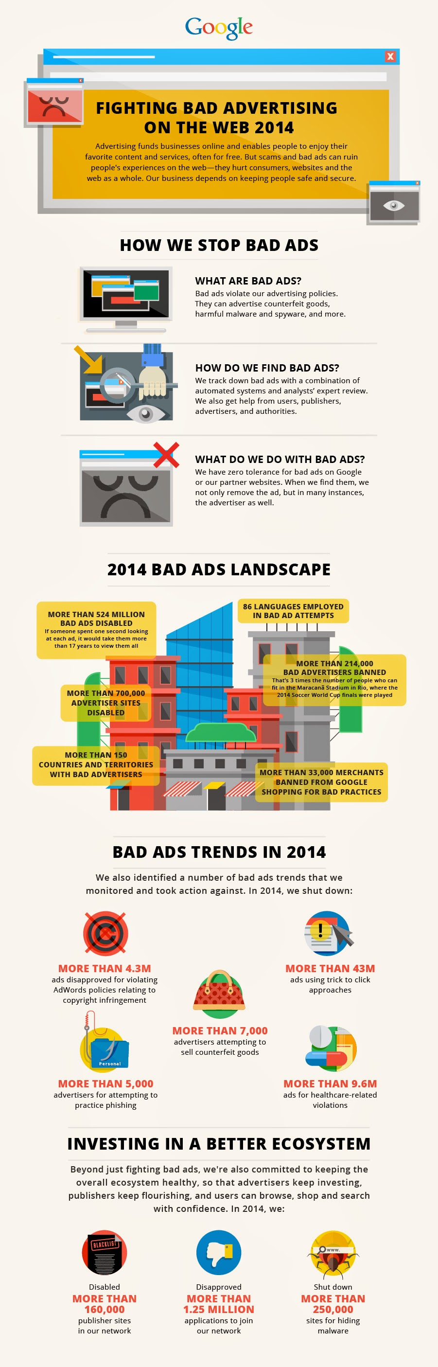 Fighting Bad Advertising on the Web 2014 #infographic