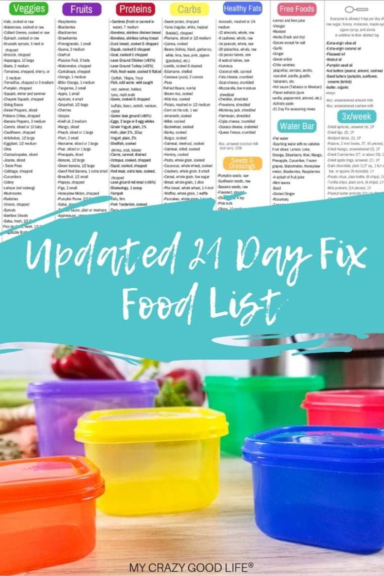 Updated 21 Day Fix Food List Printable in 2020 21 day