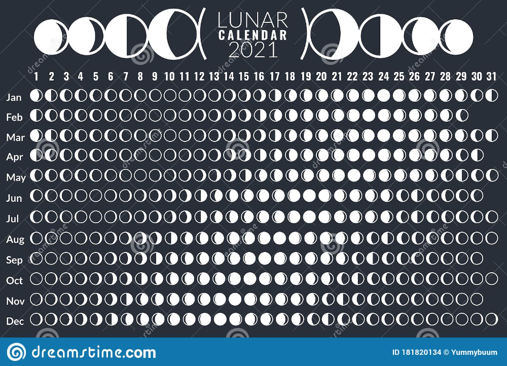 Celestial Calendar 2021 Moon Calendar. Lunar Phases Calendar 2021 Poster Design, Monthly