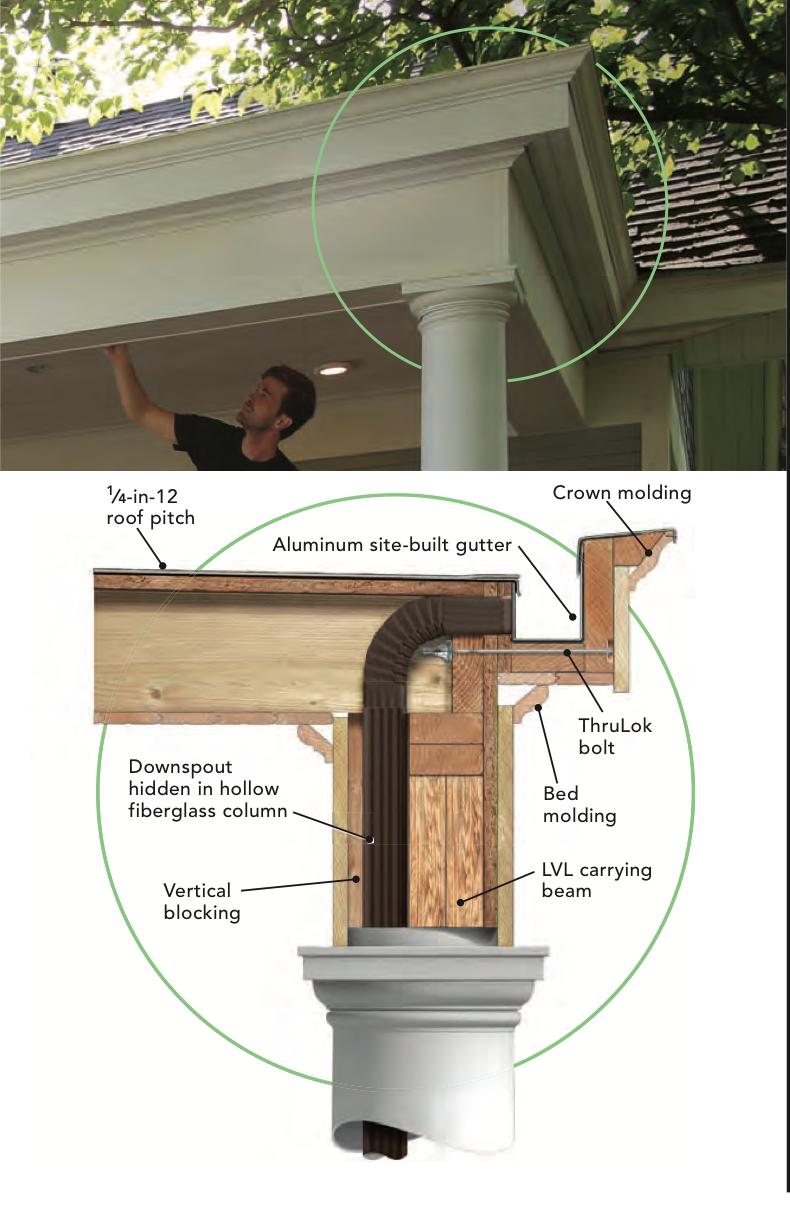 Hidden Gutter And Downspout Detail Roof Design Fiberglass Columns Box Gutter