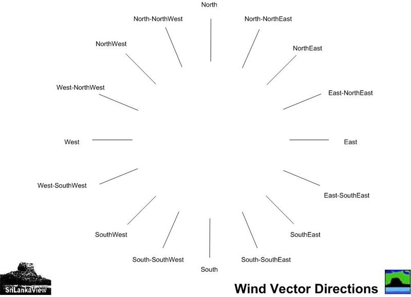Wind Speed Weather Map Symbols Google Search Weather Pinterest
