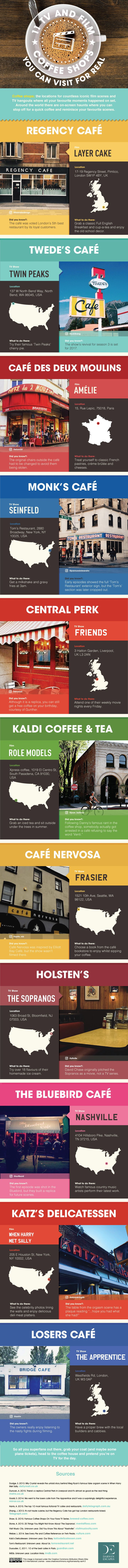 11 Film And TV Coffee Shops You Can Visit For Real #Infographic