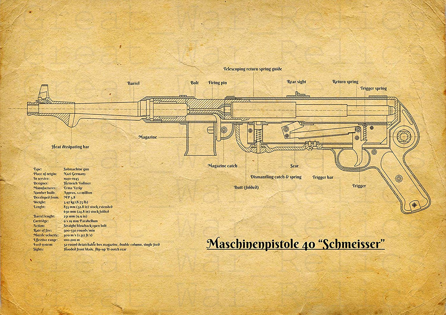 Amazon.com: WWII German Submachine gun MP40 Poster - World War 2 ...